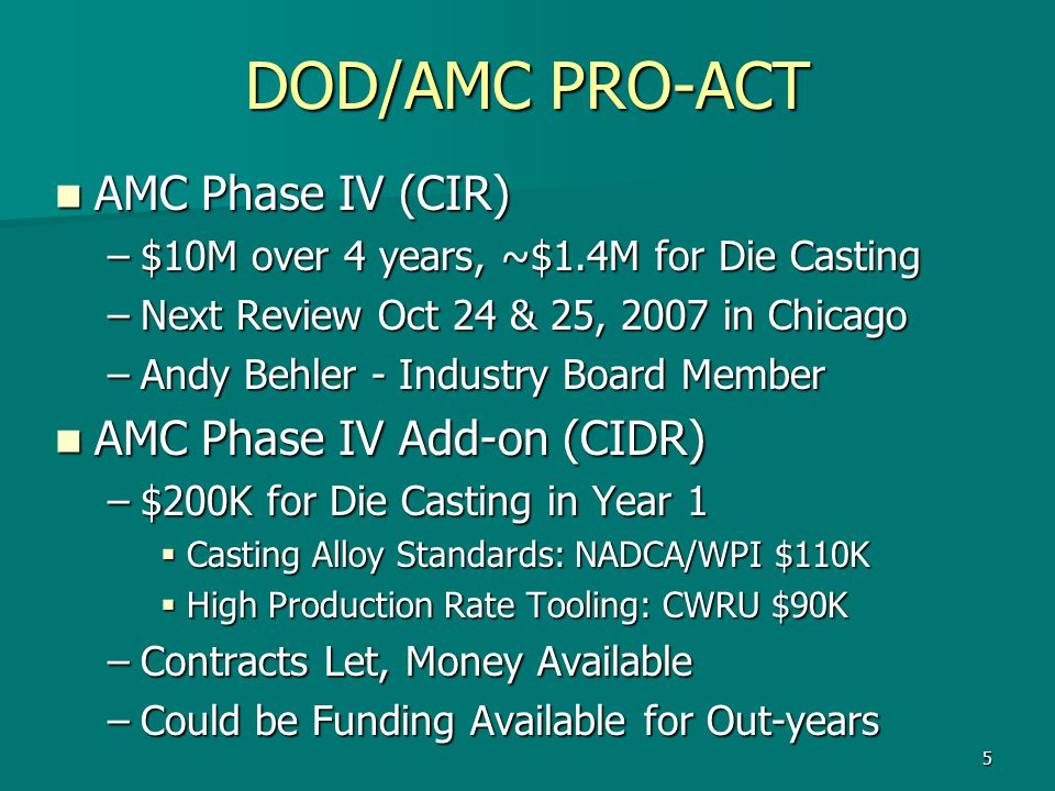 5 DOD/AMC PRO-ACT AMC Phase IV (CIR) AMC Phase IV (CIR) –$10M over 4 years, ~$1.4M for Die Casting –Next Review Oct 24 & 25, 2007 in Chicago –Andy Behler - Industry Board Member AMC Phase IV Add-on (CIDR) AMC Phase IV Add-on (CIDR) –$200K for Die Casting in Year 1  Casting Alloy Standards: NADCA/WPI $110K  High Production Rate Tooling: CWRU $90K –Contracts Let, Money Available –Could be Funding Available for Out-years