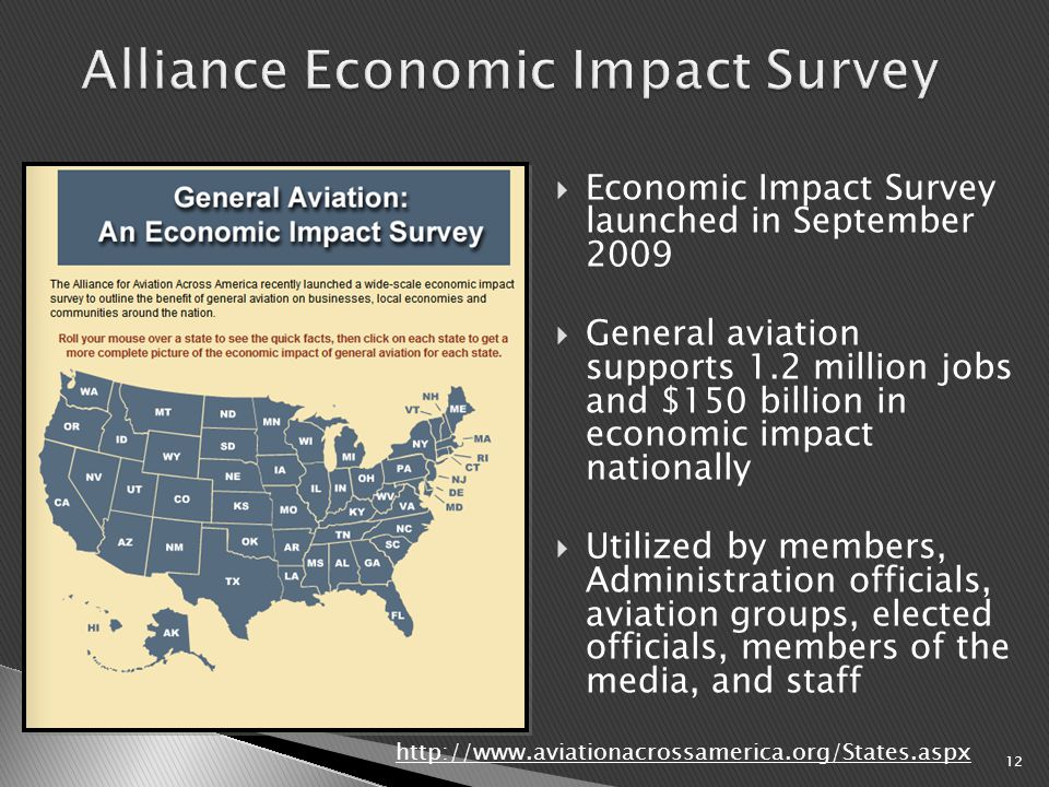  Economic Impact Survey launched in September 2009  General aviation supports 1.2 million jobs and $150 billion in economic impact nationally  Utilized by members, Administration officials, aviation groups, elected officials, members of the media, and staff 12 http://www.aviationacrossamerica.org/States.aspx