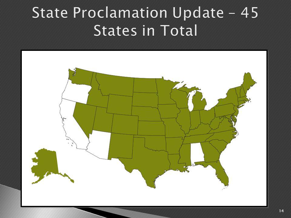  Proclamation Media ◦ Columbus Dispatch (OH) ◦ The News Virginian (VA) ◦ Williston Herald (ND) ◦ Taunton Daily Gazette (MA) ◦ Juneau Empire (AK) ◦ Spring Valley Herald (IN) ◦ Las Vegas Sun (NV)  Proclamation Media ◦ Fox40 & Friends (MS) ◦ Tri-State Eyewitness News (IN) ◦ WRUR-FM (NY) ◦ WKBK-AM (NH) ◦ KFLO-FM (LA) ◦ WTUZ-FM (OH) ◦ WGEM-FM (IL) ◦ WTMA-AM (SC) 15
