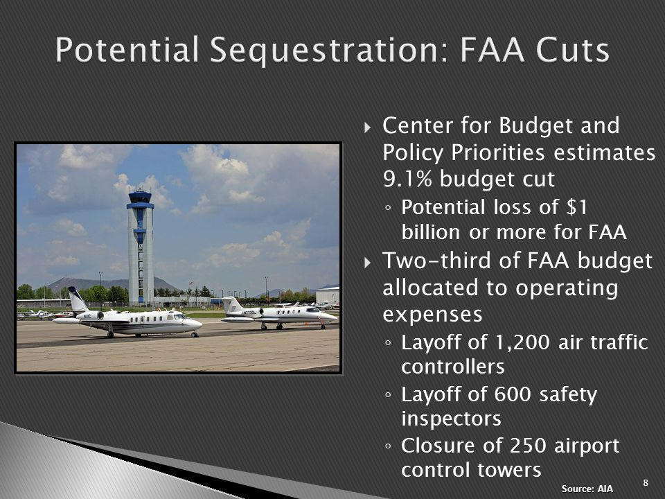  Center for Budget and Policy Priorities estimates 9.1% budget cut ◦ Potential loss of $1 billion or more for FAA  Two-third of FAA budget allocated to operating expenses ◦ Layoff of 1,200 air traffic controllers ◦ Layoff of 600 safety inspectors ◦ Closure of 250 airport control towers 8 Source: AIA