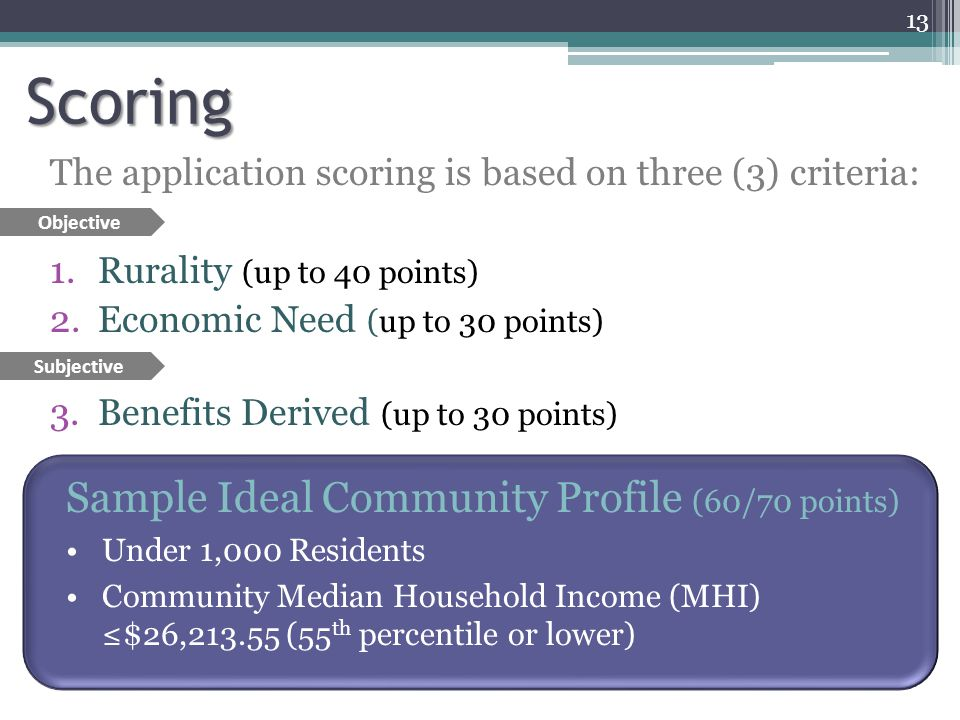 Scoring The application scoring is based on three (3) criteria: 1.Rurality (up to 40 points) 2.Economic Need (up to 30 points) 3.Benefits Derived (up to 30 points) Objective Subjective Sample Ideal Community Profile (60/70 points) Under 1,000 Residents Community Median Household Income (MHI) ≤$26,213.55 (55 th percentile or lower) 13