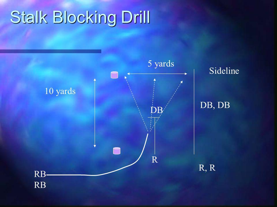 Stalk Blocking Drill Sideline 5 yards 10 yards R DB RB DB, DB R, R