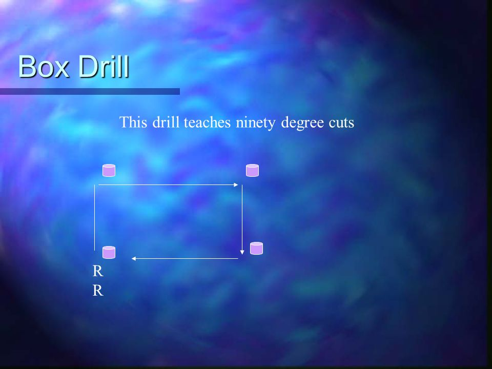 Box Drill This drill teaches ninety degree cuts RRRR