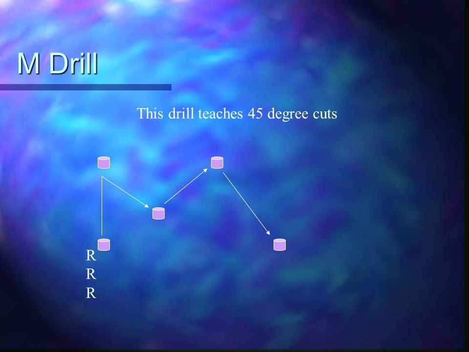 M Drill This drill teaches 45 degree cuts RRRRRR