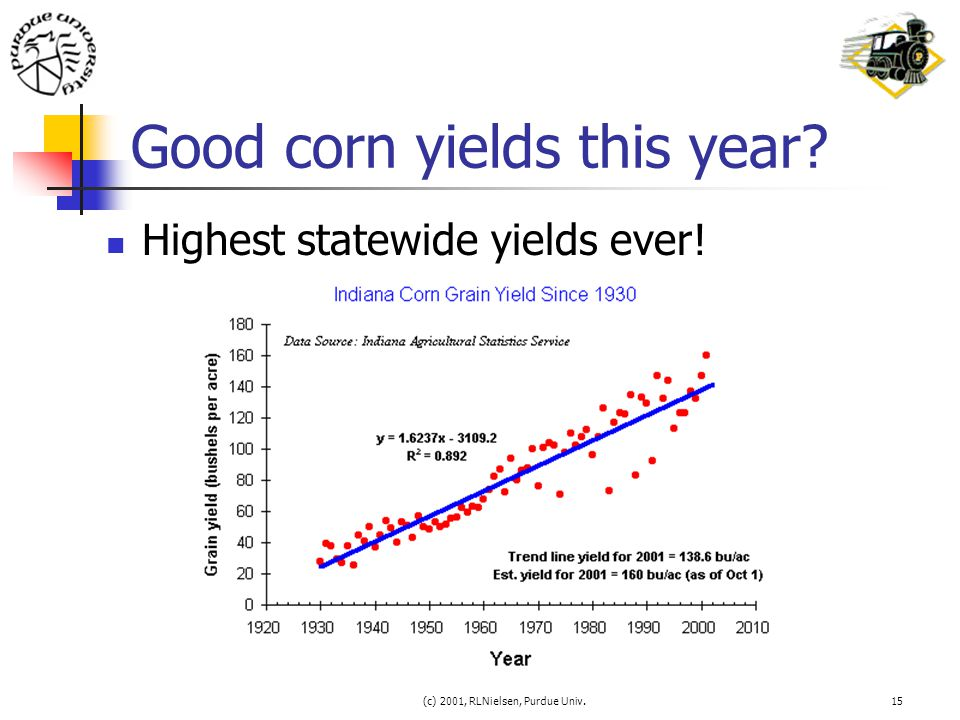 (c) 2001, RLNielsen, Purdue Univ.15 Good corn yields this year Highest statewide yields ever!