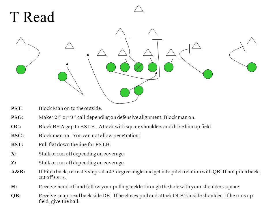 T Read PST:Block Man on to the outside.