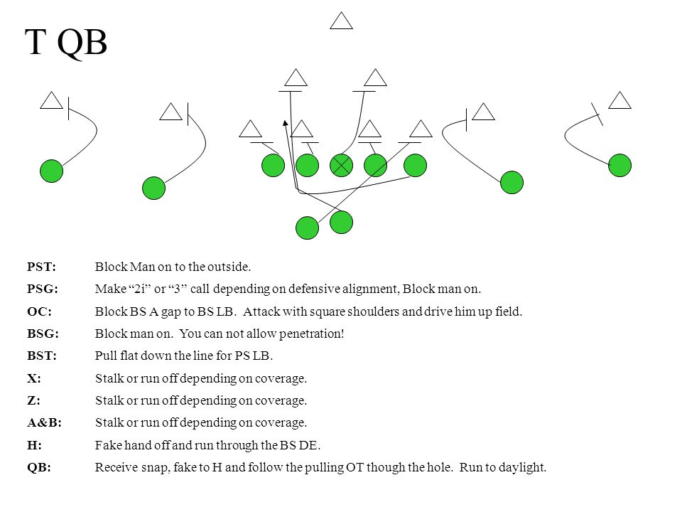 T QB PST:Block Man on to the outside.