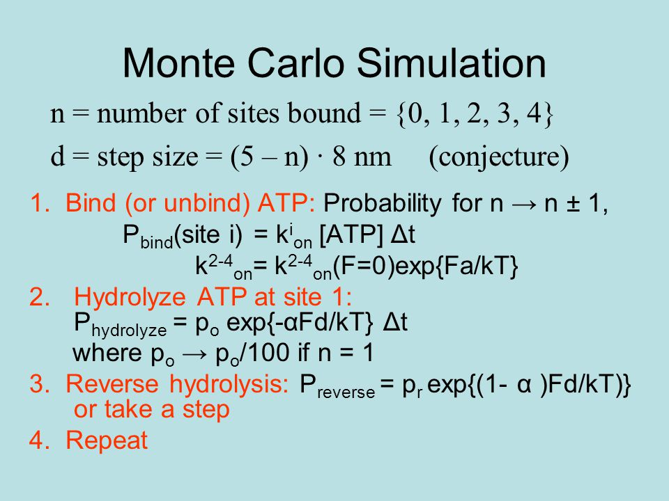 Monte Carlo Simulation 1. Bind (or unbind) ATP: Probability for n → n ± 1, P bind (site i) = k i on [ATP] Δt k 2-4 on = k 2-4 on (F=0)exp{Fa/kT} 2.Hyd