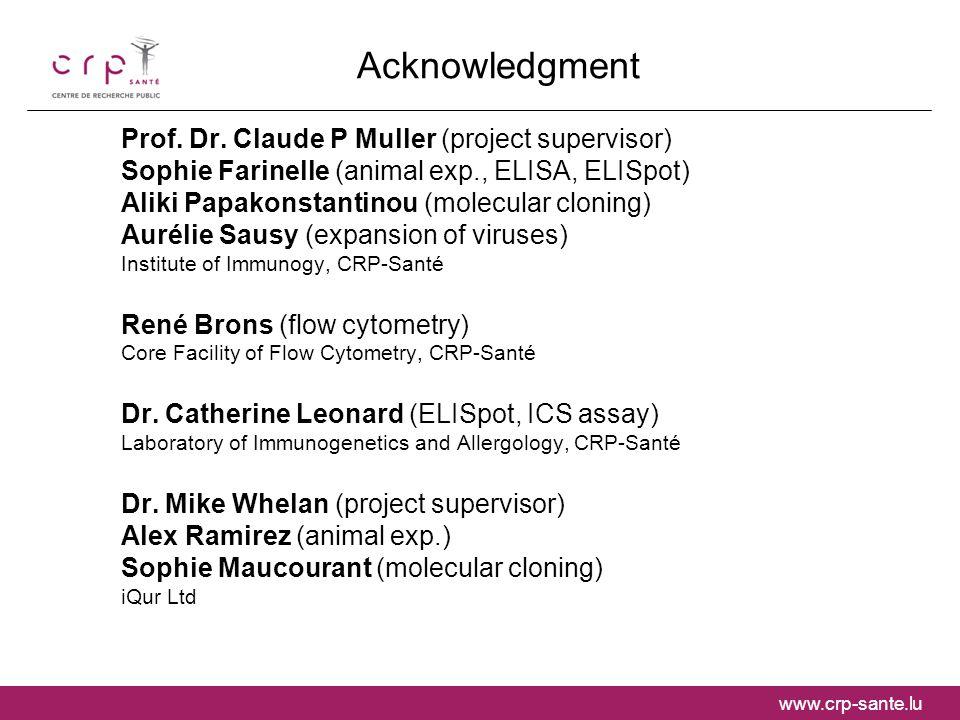 www.crp-sante.lu Prof. Dr.