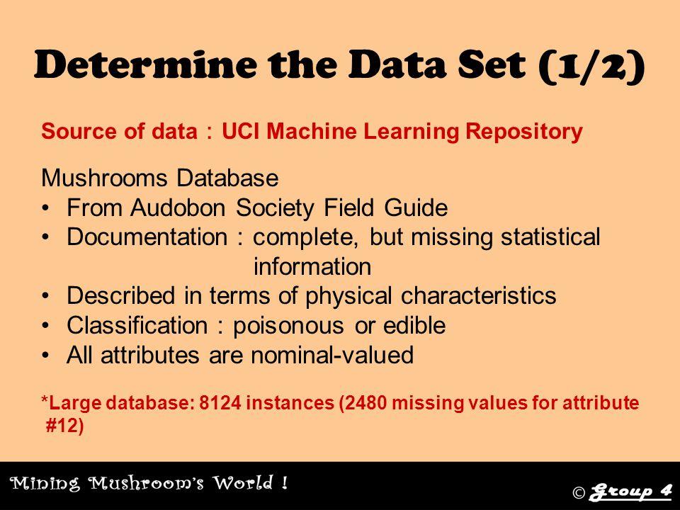 Determine the Data Set (2/2) 1.Past Usage Schlimmer,J.S.