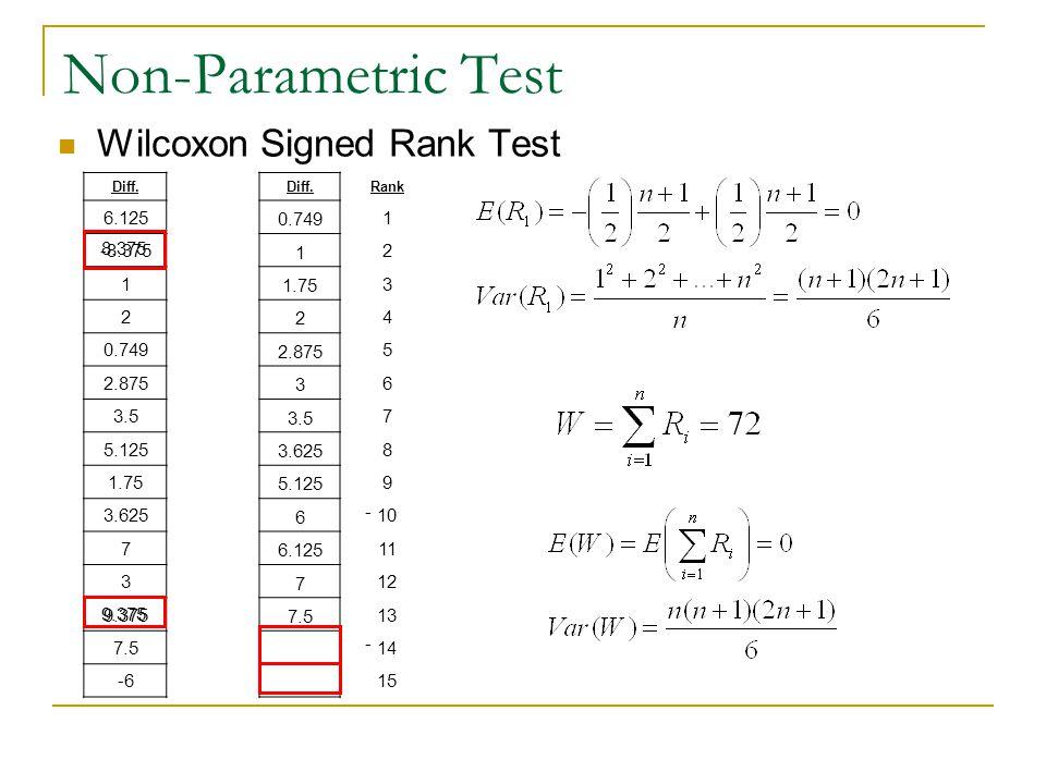 Non-Parametric Test Wilcoxon Signed Rank Test Diff.