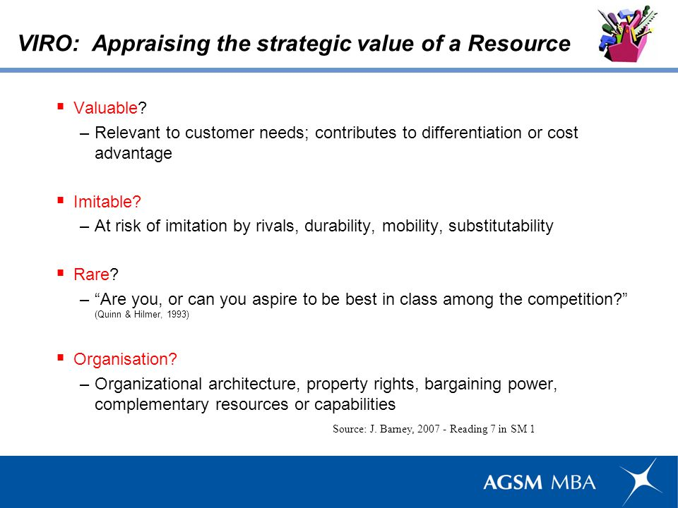 Auditing your resources: Questions to frame your analysis.