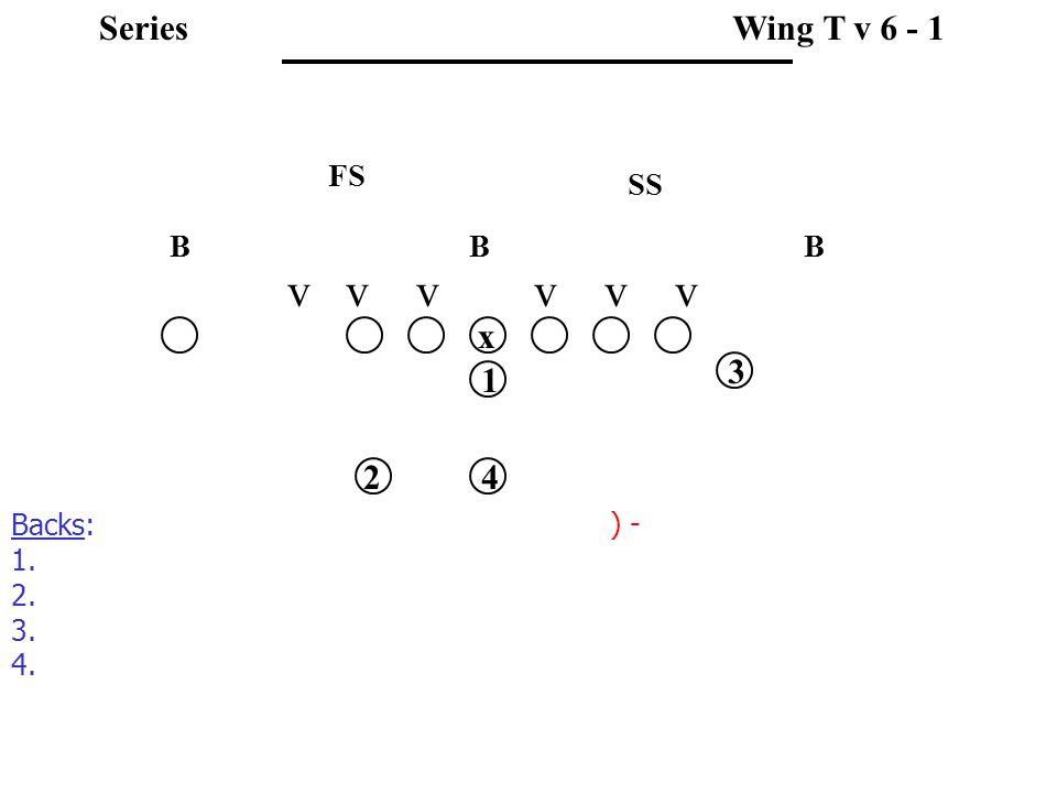 v v v v v v SS FS BBB Wing T v 6 - 1 x 1 3 42 Backs: 1. 2. 3. 4. ) - Series