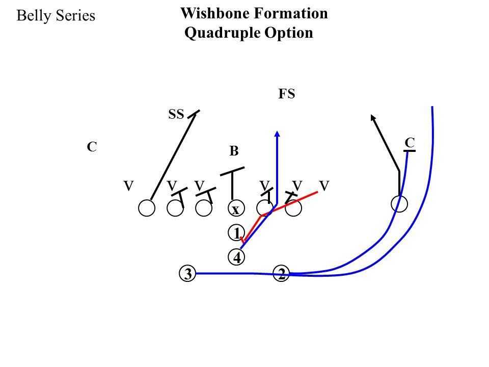 x 1 32 4 Wishbone Formation Quadruple Option Belly Series v v v SS FS C C B
