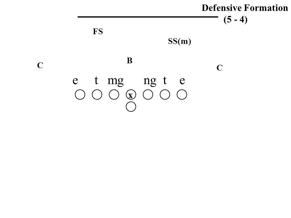 e t mg ng t e SS(m) FS C C B Defensive Formation (5 - 4) x