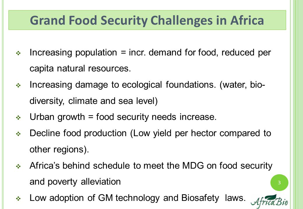 Grand Food Security Challenges in Africa  Increasing population = incr. demand for food, reduced per capita natural resources.  Increasing damage to