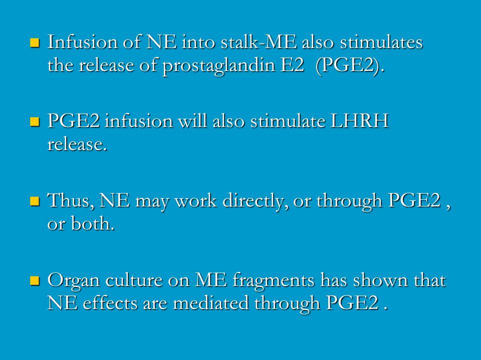 Infusion of NE into stalk-ME also stimulates the release of prostaglandin E2 (PGE2). Infusion of NE into stalk-ME also stimulates the release of prost