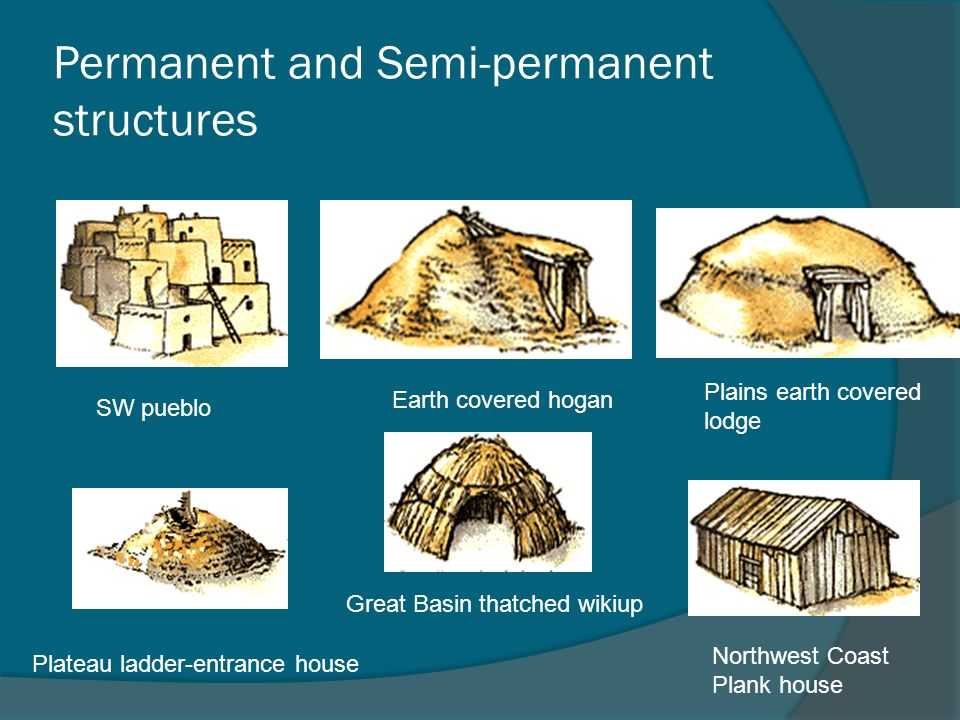 Permanent and Semi-permanent structures SW pueblo Earth covered hogan Plains earth covered lodge Plateau ladder-entrance house Great Basin thatched wikiup Northwest Coast Plank house
