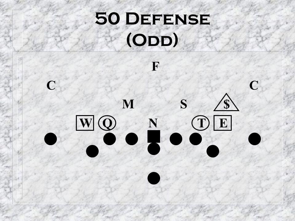50 Defense (Odd) F C C M S $ W Q N T E