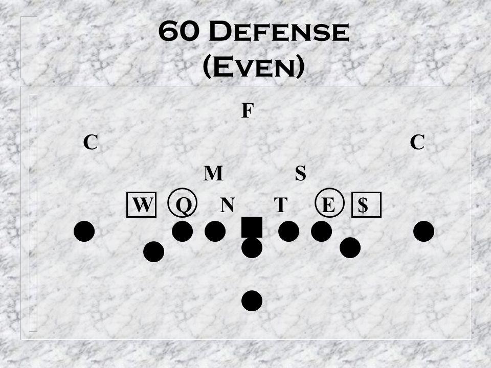 60 Defense (Even) F C C M S W Q N T E $