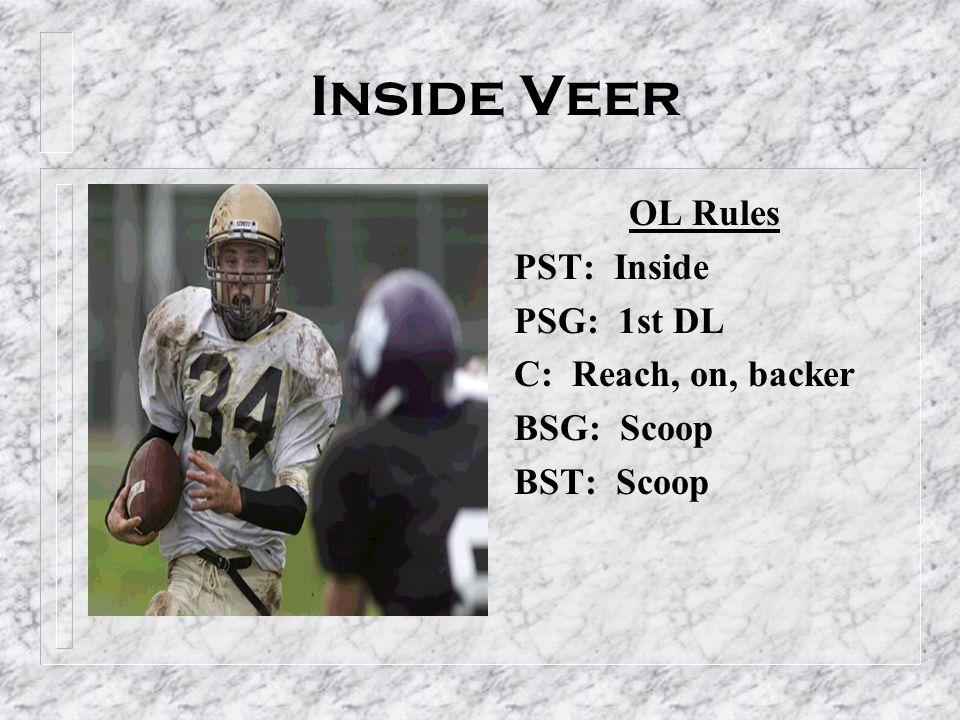Inside Veer OL Rules PST: Inside PSG: 1st DL C: Reach, on, backer BSG: Scoop BST: Scoop