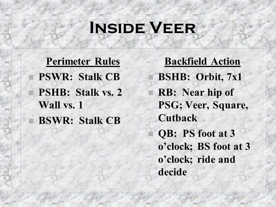 Inside Veer Backfield Action n BSHB: Orbit, 7x1 n RB: Near hip of PSG; Veer, Square, Cutback n QB: PS foot at 3 o'clock; BS foot at 3 o'clock; ride an