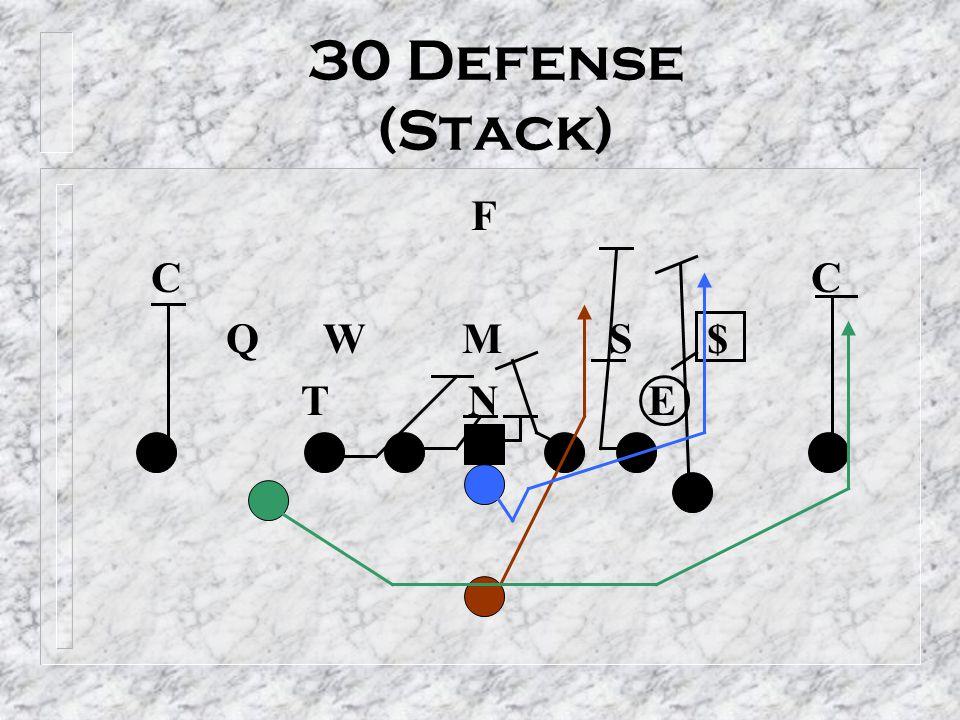 30 Defense (Stack) F C C Q W M S $ T N E