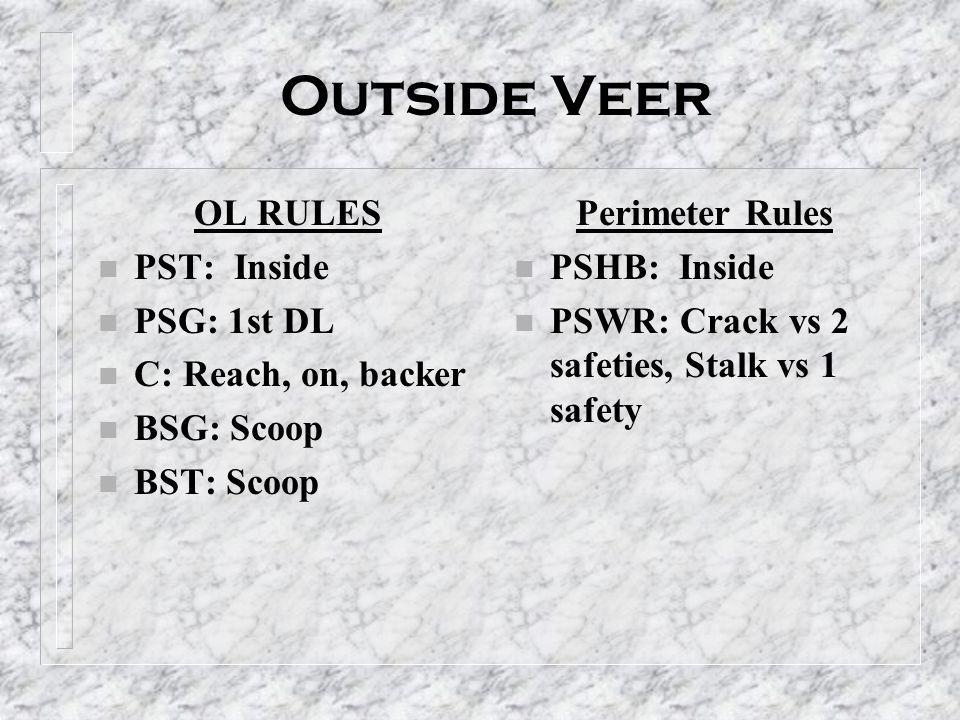 Outside Veer OL RULES n PST: Inside n PSG: 1st DL n C: Reach, on, backer n BSG: Scoop n BST: Scoop Perimeter Rules n PSHB: Inside n PSWR: Crack vs 2 s