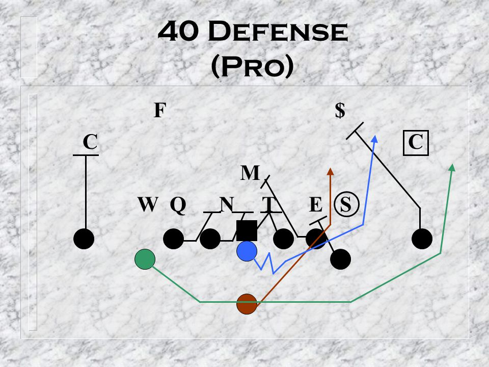 40 Defense (Pro) F $ C C M W Q N T E S