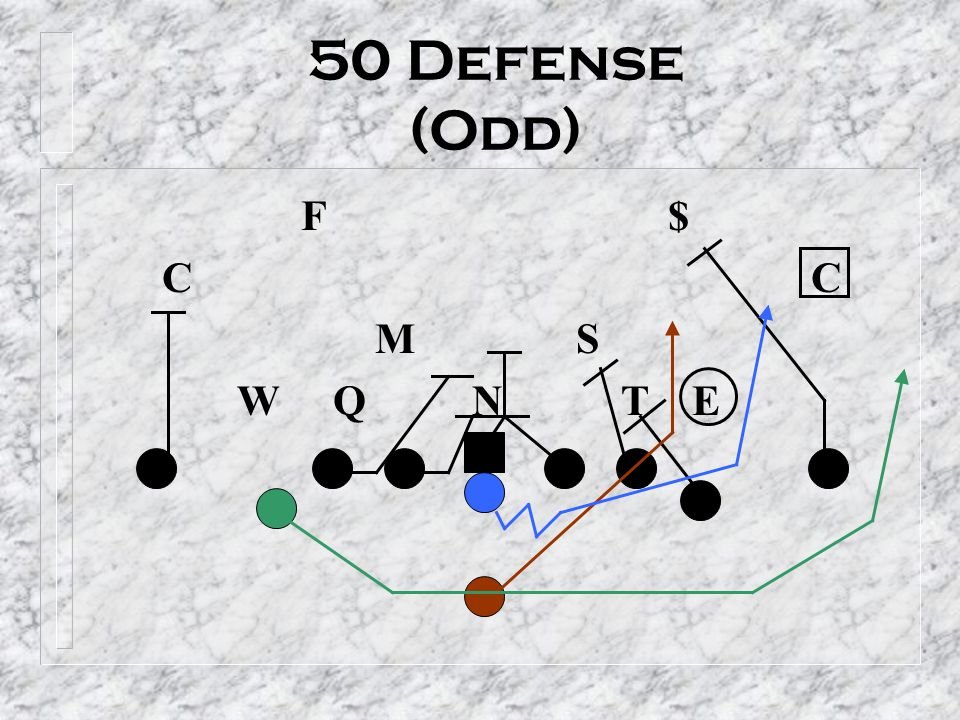 50 Defense (Odd) F $ C C M S W Q N T E