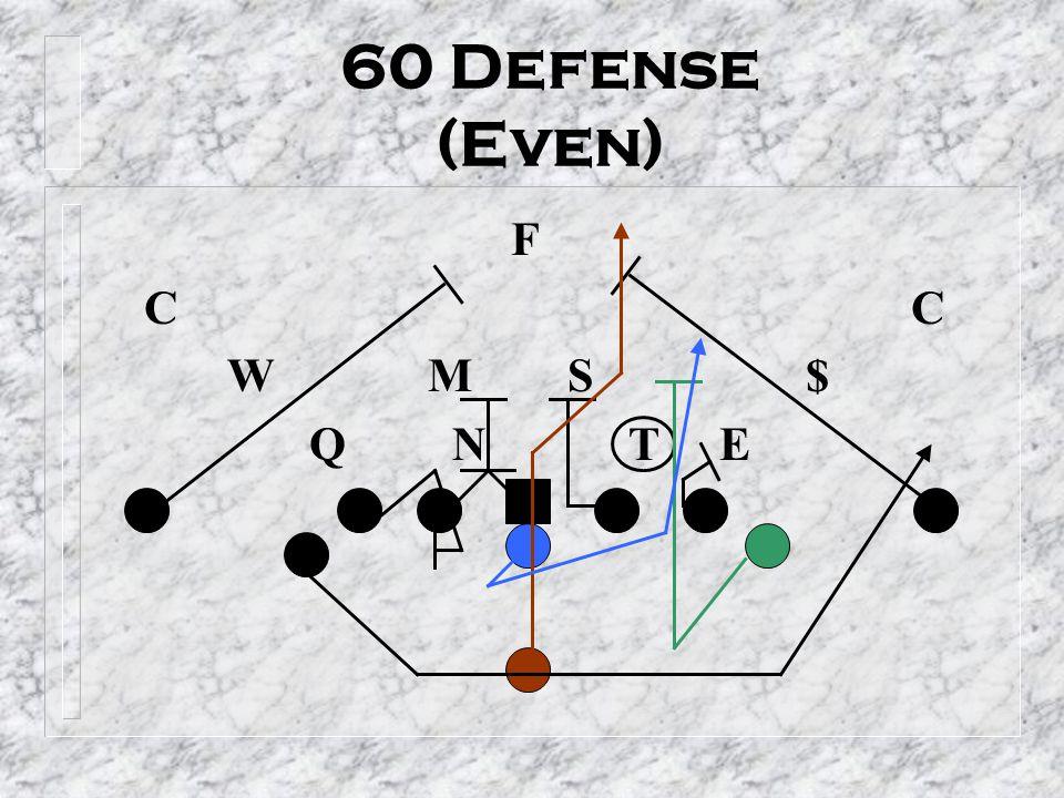 60 Defense (Even) F C C W M S $ Q N T E