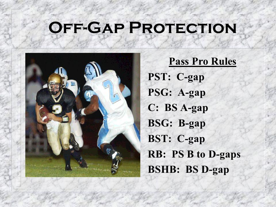Off-Gap Protection Pass Pro Rules PST: C-gap PSG: A-gap C: BS A-gap BSG: B-gap BST: C-gap RB: PS B to D-gaps BSHB: BS D-gap