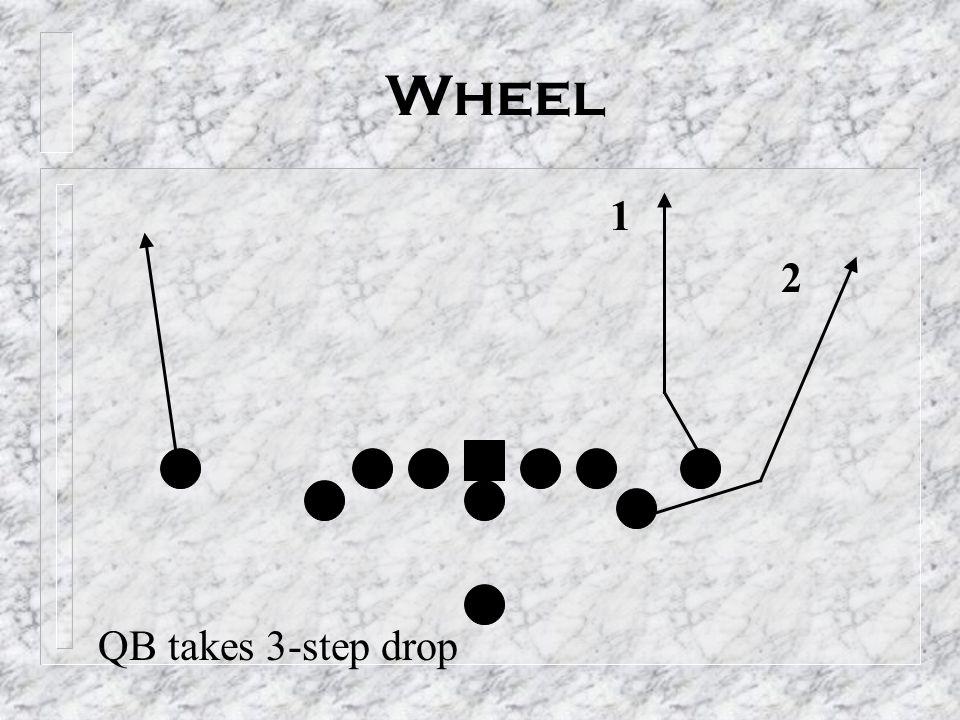 Wheel 1 2 QB takes 3-step drop
