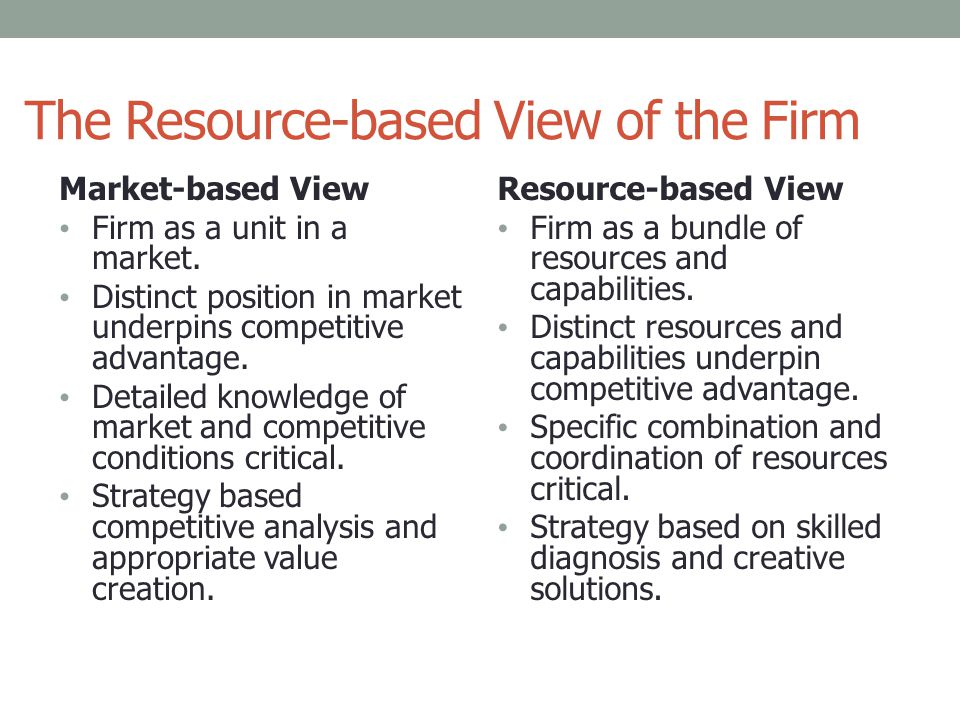 The Resource-based View of the Firm Resource-based View Firm as a bundle of resources and capabilities. Distinct resources and capabilities underpin c