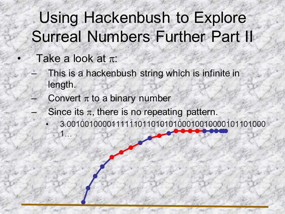 Using Hackenbush to Explore Surreal Numbers Further Part II Take a look at  : –This is a hackenbush string which is infinite in length.