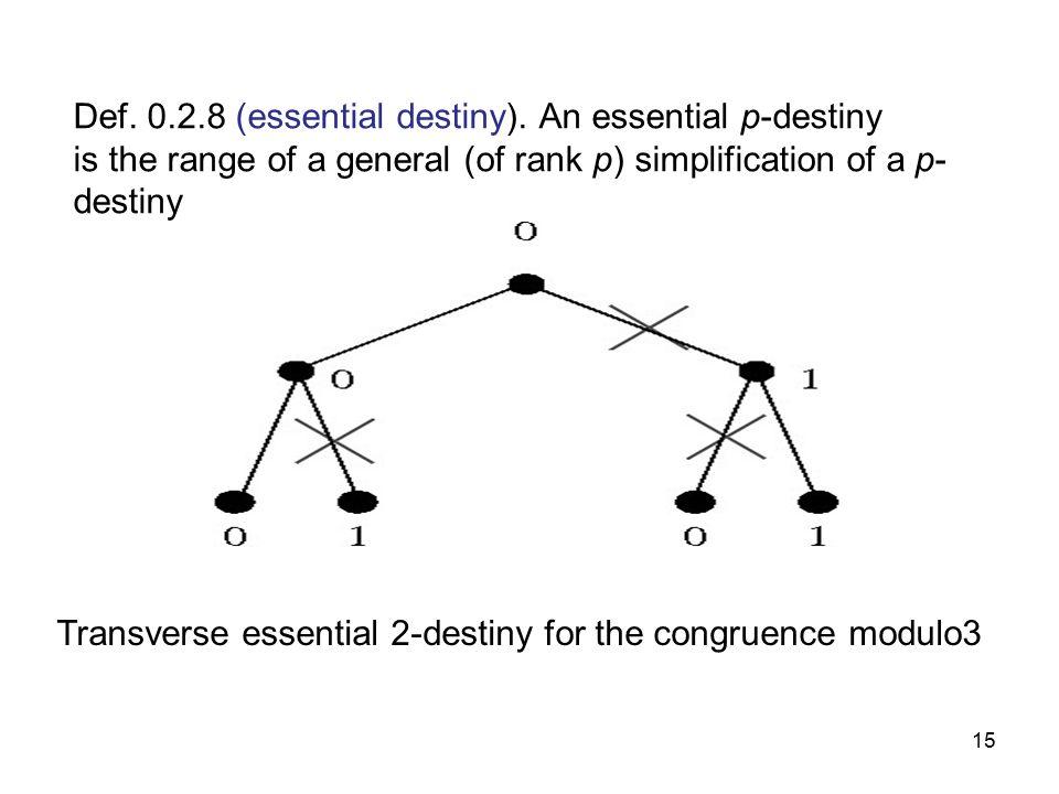15 Def. 0.2.8 (essential destiny).