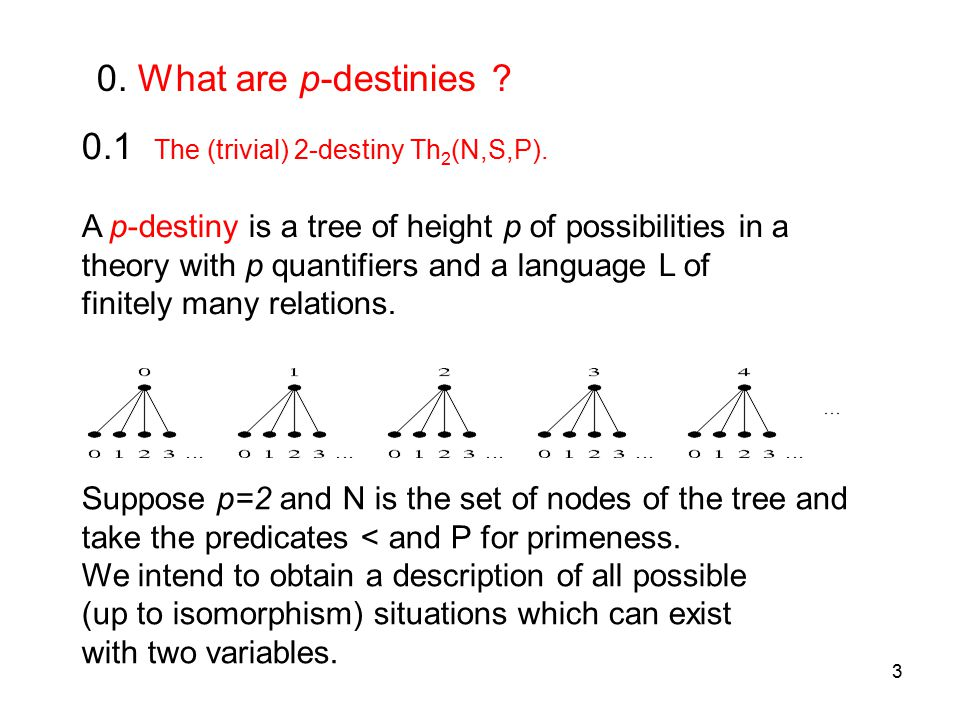 3 A p-destiny is a tree of height p of possibilities in a theory with p quantifiers and a language L of finitely many relations.