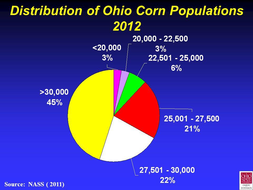 Distribution of Ohio Corn Populations 2012 Source: NASS ( 2011)