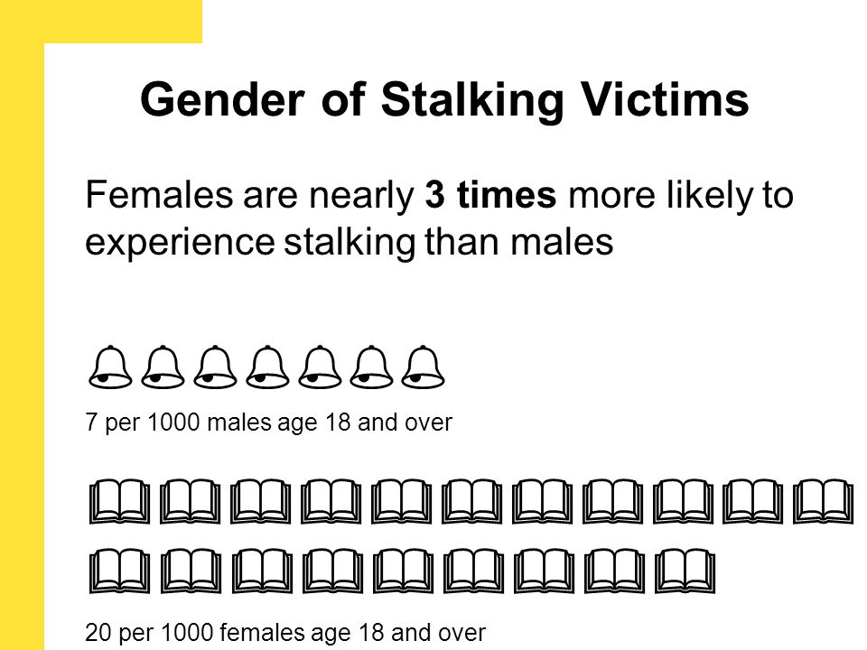 Gender of Stalking Victims Females are nearly 3 times more likely to experience stalking than males  7 per 1000 males age 18 and over 