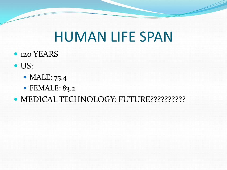 HUMAN LIFE SPAN 120 YEARS US: MALE: 75.4 FEMALE: 83.2 MEDICAL TECHNOLOGY: FUTURE??????????