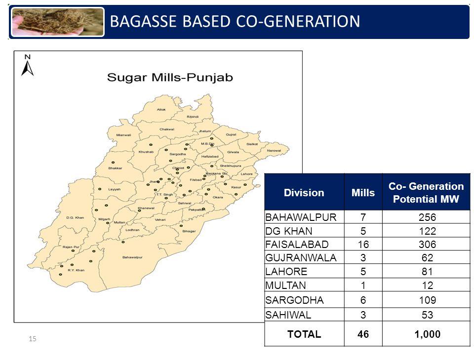 15 DivisionMills Co- Generation Potential MW BAHAWALPUR7 256 DG KHAN5 122 FAISALABAD16 306 GUJRANWALA3 62 LAHORE5 81 MULTAN1 12 SARGODHA6 109 SAHIWAL3 53 TOTAL46 1,000 BAGASSE BASED CO-GENERATION