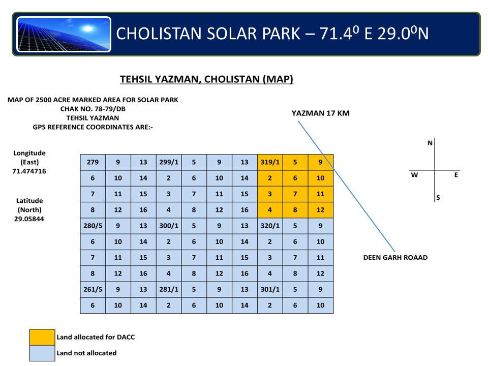 38 CHOLISTAN SOLAR PARK – 71.4 0 E 29.0 0 N
