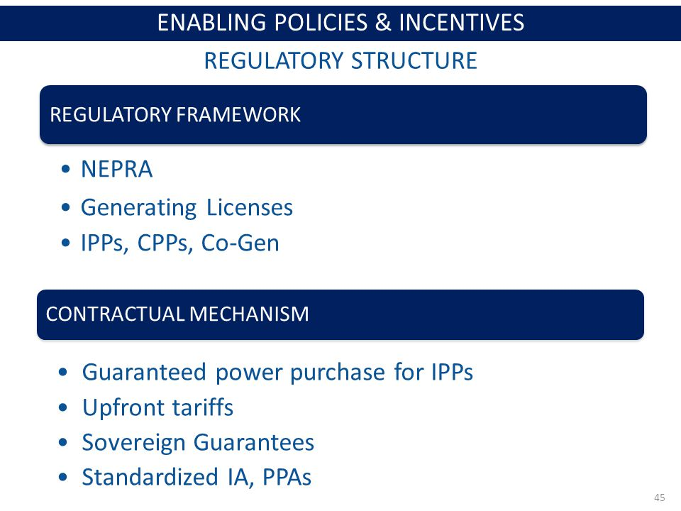 REGULATORY STRUCTURE 45 REGULATORY FRAMEWORK NEPRA Generating Licenses IPPs, CPPs, Co-Gen ENABLING POLICIES & INCENTIVES CONTRACTUAL MECHANISM Guaranteed power purchase for IPPs Upfront tariffs Sovereign Guarantees Standardized IA, PPAs