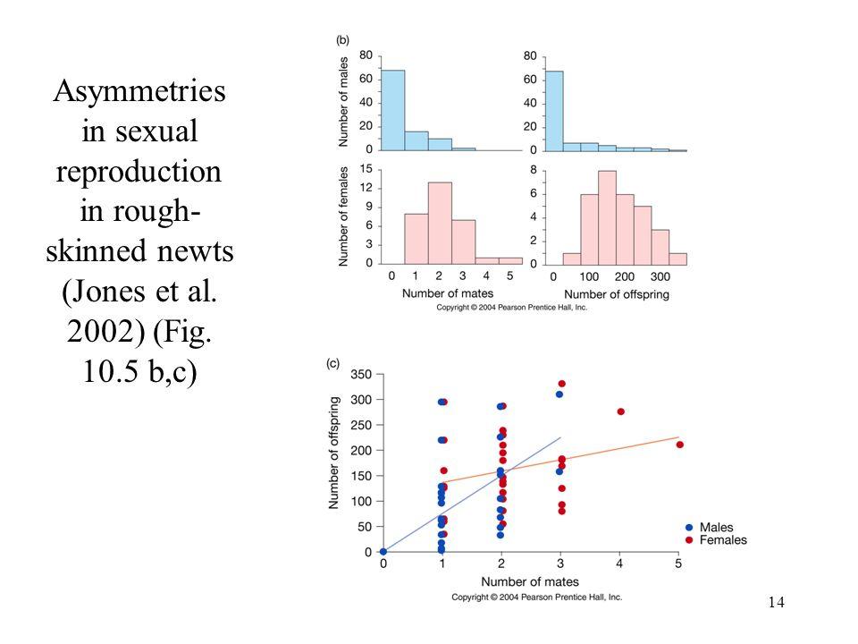 14 Asymmetries in sexual reproduction in rough- skinned newts (Jones et al. 2002) (Fig. 10.5 b,c)