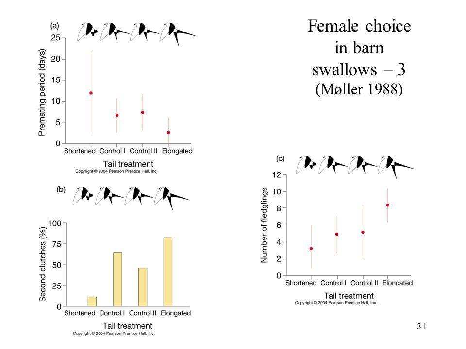 31 Female choice in barn swallows – 3 (Møller 1988)
