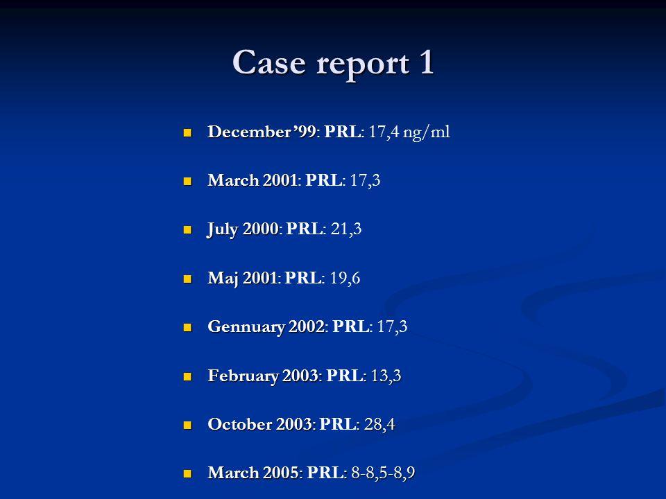 Case report 1 December '99 December '99: PRL: 17,4 ng/ml March 2001 March 2001: PRL: 17,3 July 2000 July 2000: PRL: 21,3 Maj 2001 Maj 2001: PRL: 19,6 Gennuary 2002 Gennuary 2002: PRL: 17,3 February 2003: : 13,3 February 2003: PRL: 13,3 October 2003: : 28,4 October 2003: PRL: 28,4 March 2005: : 8-8,5-8,9 March 2005: PRL: 8-8,5-8,9
