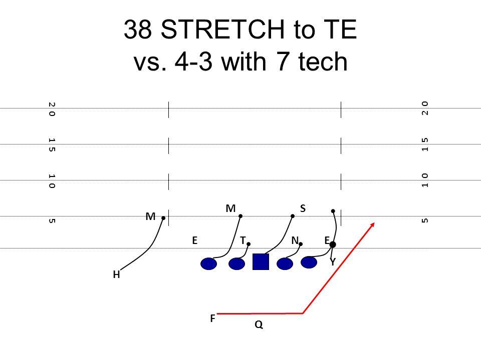 38 STRETCH to TE vs. 4-3 with 7 tech F E Y 5 1 0 1 5 2 0 1 5 1 0 5 NTE SM Q M H
