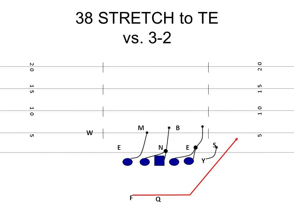 38 STRETCH to TE vs. 3-2 F E Y 5 1 0 1 5 2 0 1 5 1 0 5 N B E M S W Q