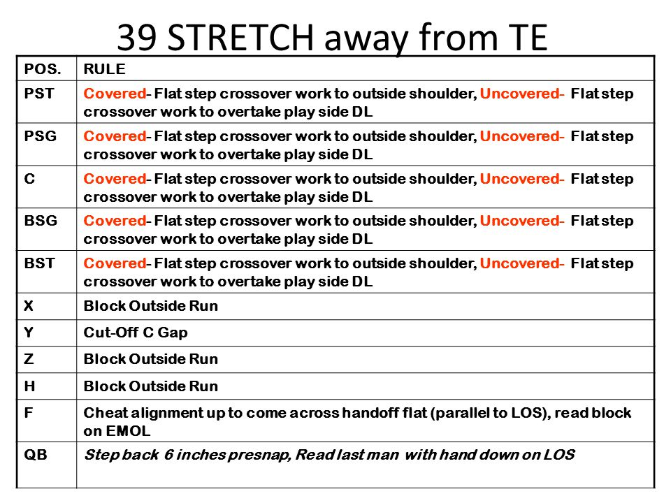 POS.RULE PSTCovered- Flat step crossover work to outside shoulder, Uncovered- Flat step crossover work to overtake play side DL PSGCovered- Flat step
