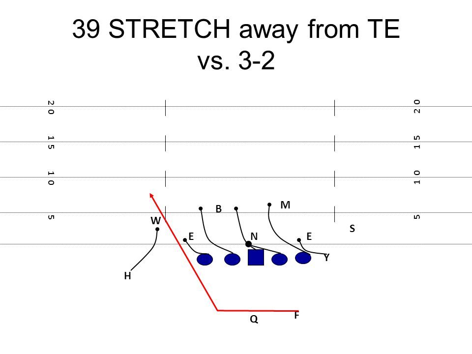 39 STRETCH away from TE vs. 3-2 F E Y 5 1 0 1 5 2 0 1 5 1 0 5 N B E M S W Q H